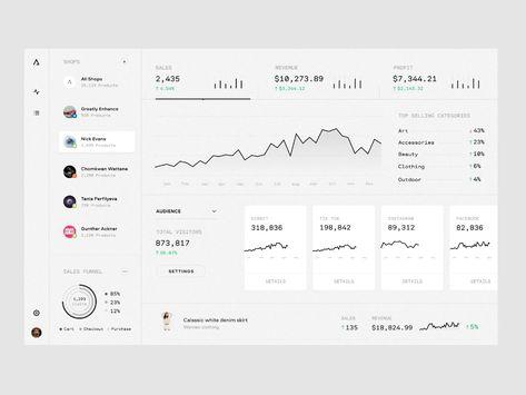 eCommerce Analytics pt 3