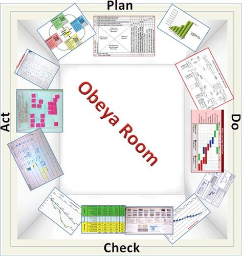Lean Accounting met Value Stream Costing Lean Six Sigma Bord - cost benefit template