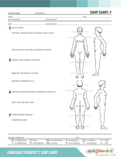 Massage Therapy Soap Note Charts Massage Therapy Pinterest - therapy note template