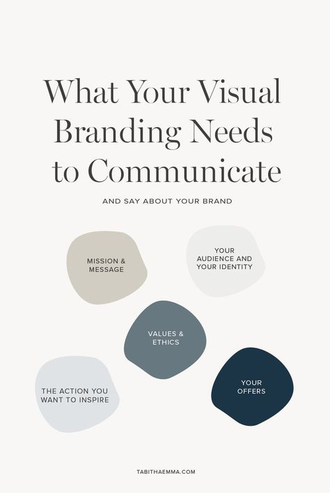What your Visual Branding needs to say about your Brand