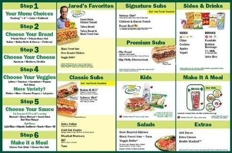 photo relating to Printable Subway Menu titled Subway Printable Menu Freepsychiclovereadings pertaining