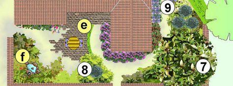 Amenager Ses Espaces Verts Faire Son Plan De Jardin Jardins Arbre D Ornement