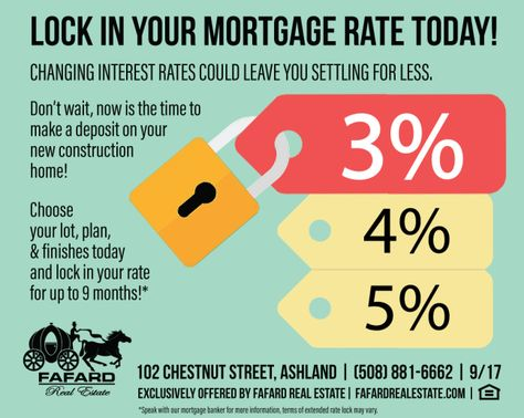 Lock In Your Mortgage Rate Today Mortgage Rates Mortgage Loan