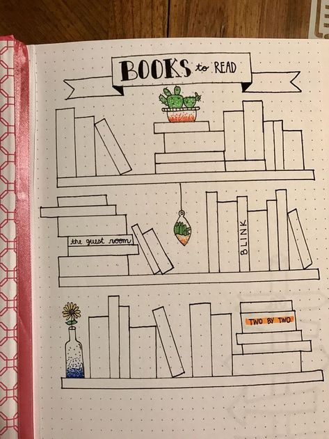 """Books to Read"" bullet journal page -"