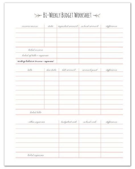 Finance Planners Worksheets, Free printable and Budgeting - sample weekly budget