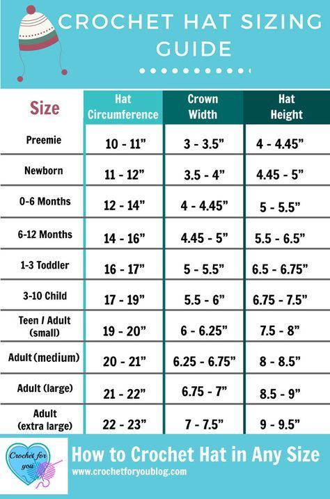 How To Crochet Basic Hat In Any Size Free Pattern Tutorial Crochet Hat Sizing Crochet Hats Crochet Hat Size Chart
