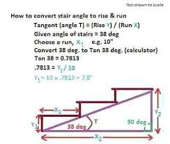 Image Result For How To Build Steps On A Slope How To Build