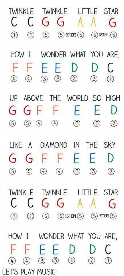 Twinkle Twinkle Little Star Easy Piano Music Ukulele Music