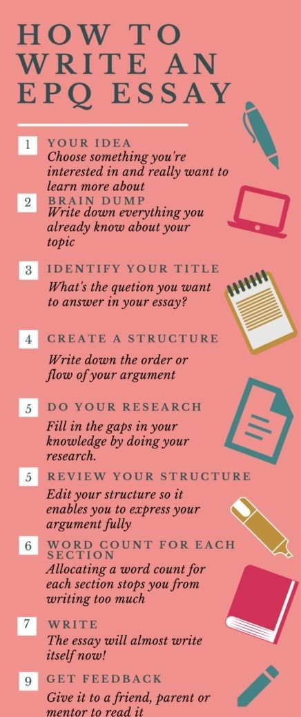 Help Writing Thesi Statement Dissertation Education Infographic Tip Essay College Application Your In