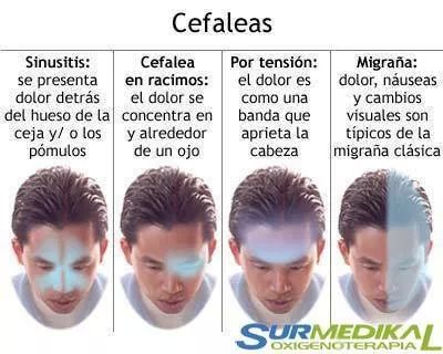¿Por qué tengo dolor de cabeza detrás de la ceja?