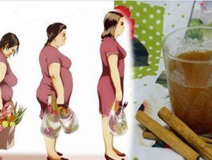 Porque no me lo dijeron antes: Miel, limón y canela y canela para rebajar 4  kilos en 7 días | ITG Salud en 2020 | Recetas bajar de peso, Te de canela,  Perder 7 kilos