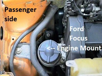 See Why You Should Fix The Ford Focus Engine Vibration Problem Ford Focus Engine Ford Focus Ford