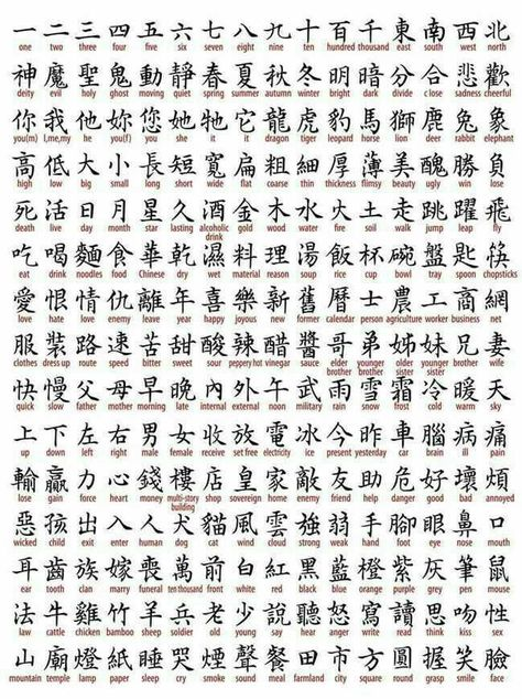 For Whenever You Need To Translate Random Stuff Into Chinese Chinese Symbol Tattoos Japanese Tattoo Symbols