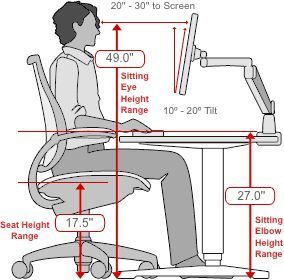 Human Solution Recommended Desk For Someone 5 11 Tall Desk Human Recommended Solution T Ergonomics Furniture Ergonomic Desk Ergonomic Furniture Design