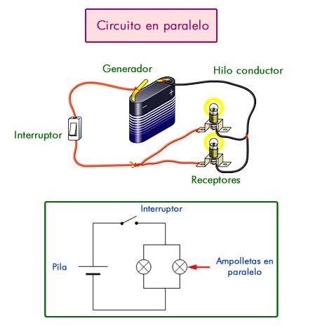 Circuitos Eléctricos Circuito Eléctrico Circuitos Electricos Basicos Circuitos