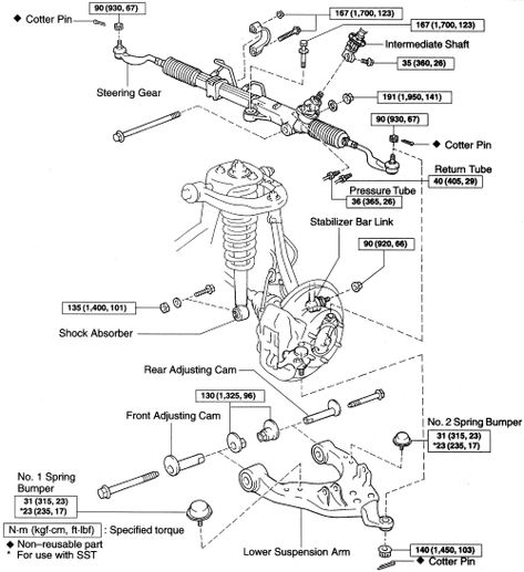 2002 toyota tundra front suspension diagram | fig  lower control arm and  related components-4wd and prerunner 2001