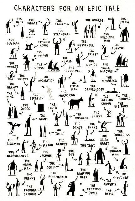 This makes me wish I taught creative writing.Fun creative writing- characters you need for an epic tale by tom gauld. students choose one, three, ten -- then write! Book Writing Tips, Writing Resources, Writing Help, Short Story Writing, Writing A Novel, Writing Area, Script Writing, Writing Assignments, Fiction Writing