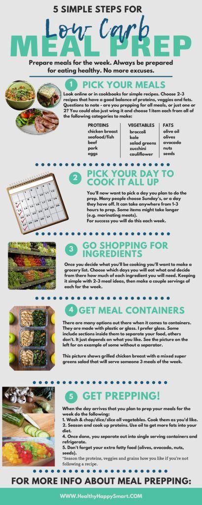 healthy happy smart healthhapsmart on pinterest