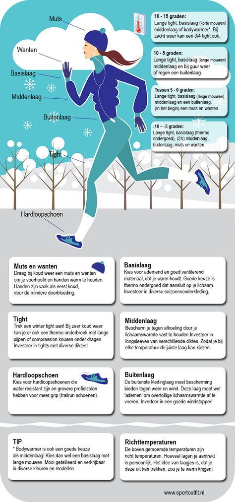 Wat trek je aan als je gaat #hardlopen in de winter? Om de kans op verkeerde keuzes te verkleinen, hebben we een infographic gemaakt waarin we per laagje een richttemperatuur geven. (Grote infographic zie website, www.sportoutfit.nl)