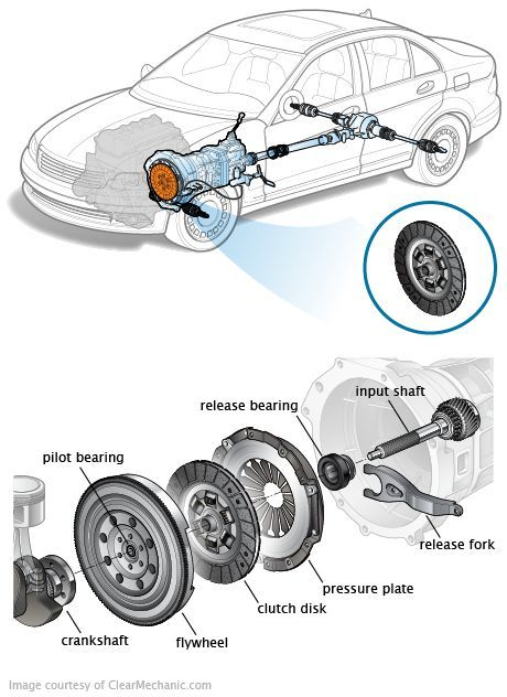 Pin By Harun On Bus Automobile Engineering Automotive Mechanic