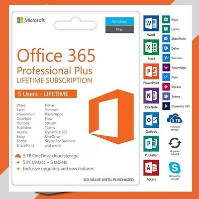 Microsoft Office 365 Lifetime Account 5x Devices Ebay In 2020 With Images Ms Office 365 Office 365 Microsoft Office
