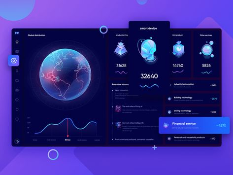 web  background system /The dashboard UI