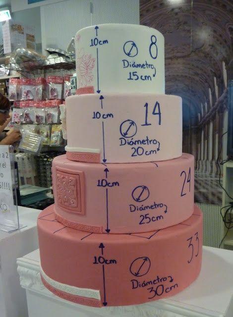-  - Cake Decorating Dıy Ideen - #cake #Decorating #DIY #Ideen