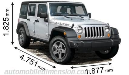 Awesome What Is The Wheelbase Of A Jeep Wrangler Unlimited Dengan Gambar