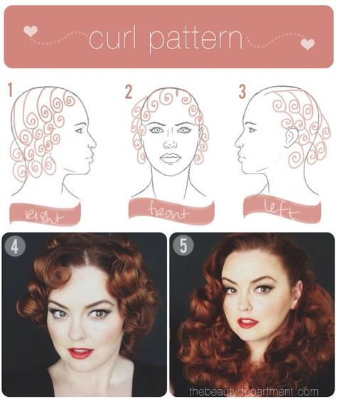 Vintage curl tutorial: the beauty department rita hayworth hair The most beautiful hair ideas, the m Rita Hayworth, Hollywood Curls, Vintage Hollywood, Classic Hollywood, Vintage Curls, Look Vintage, Vintage Beauty, Vintage Makeup, Vintage Glam
