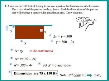 Calculus Derivatives Max Min Optimization Worksheet and ...