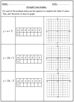 Linear Equations - Graphs | Middle school math | Graphing worksheets