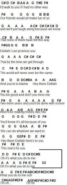best Hey There Delilah Chords Ukulele image collection