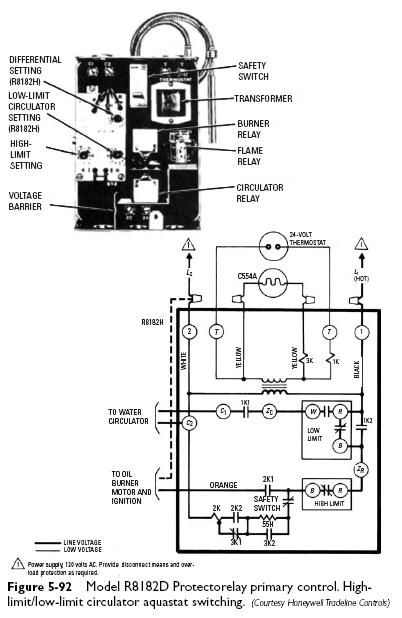 Burnham Steam Boiler Piping Diagram Click Visit And Get More Ideas Steam Boiler Steam Boiler