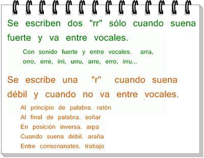 ortografia de palabras - Buscar con Google | Actividades de letras ...