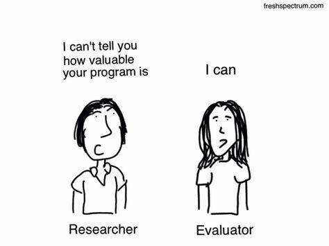Lysy 2 Evaluation Resources Pinterest Program evaluation - program evaluation