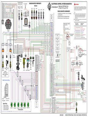 [TBQL_4184]  Pin by Beau Slagle on breakfest   Ford diesel, Diagram, Trailer wiring  diagram   1986 Ford E250 Wiring Diagram      Pinterest