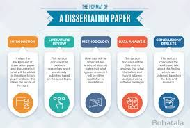 Parts Of A Dissertation Paper We Writes Dissertation In All Academic Fields For Example History Business Th Writing Standards Write My Paper Dissertation