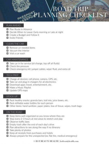 59 Ideas Travel Packing Checklist Free Printable Road Trips Trip Planning Checklist Road Trip Planning Travel Packing Checklist