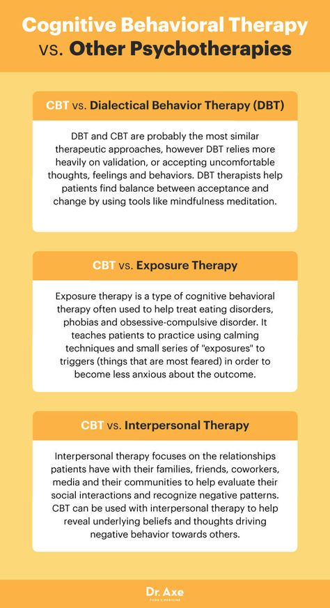exposure and behavoiral therapies Exposure therapy is a psychological treatment that was developed to help people confront their fears when people when people are fearful of something, they tend to avoid the feared objects, activities, or situations.