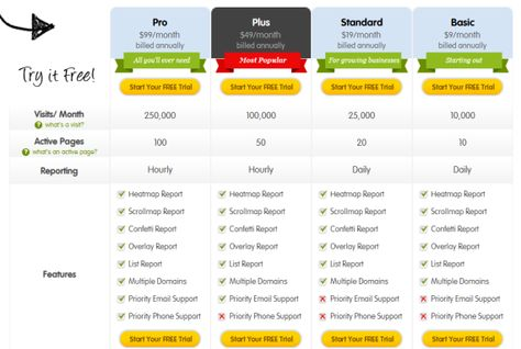 9 best Comparison Tables images on Pinterest Pricing table, Big - comparison chart templates
