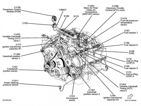 Engine Diagram Ford F6 Ford Escape Ford Escape Xlt Ford Focus Engine
