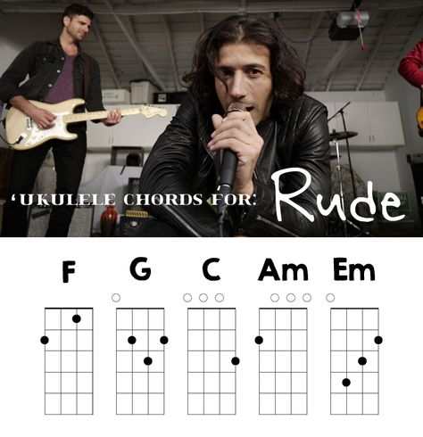 You want to talk about a catchy song? Rude is a catchy song. The simple reggae number is performed by a Canadian band called Magic. The song was released as their debut single. Not a bad way to start off a band's recording career... To play it all you need is some practice with a reggae strum on bea…