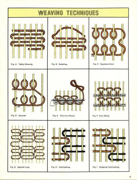Weaving On A Cardboard Loom • 1970s Flatloom Weaver Book • Toys Bag Instruction Pattern Books • 70s Vintage Knotwork • Digital PDF Ebook