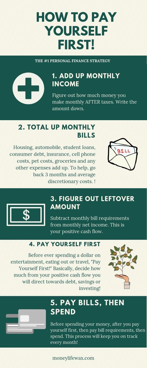 How to Pay Yourself First - Money Life Wax
