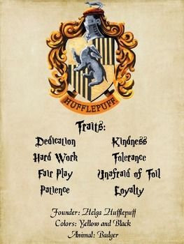 Hogwarts House Posters Harry Potter Decor In 2020 Harry Potter Decor Hogwarts Houses Hogwarts