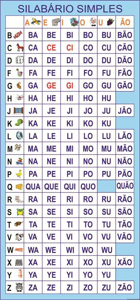 Silabario Silabas Simples Educacao Infantil E Fundamental