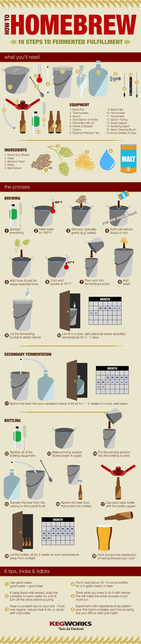 How to Homebrew - 19 Steps to Fermented Fulfillment