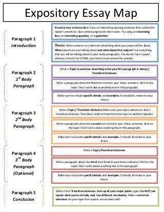 Expository Essay Map Writing Skill Examples Expositary