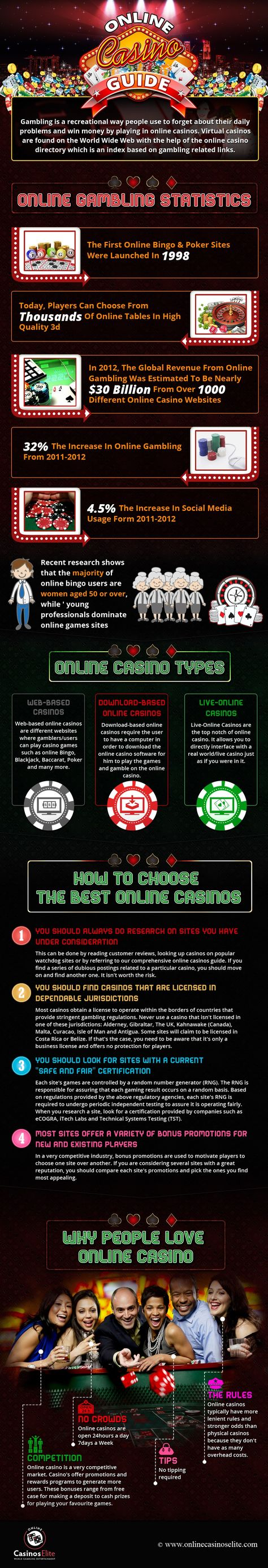 casino free ship codes