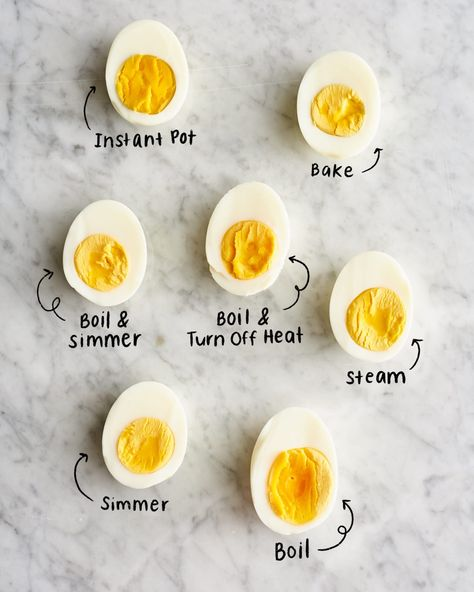 How to boil eggs in the microwave recipe